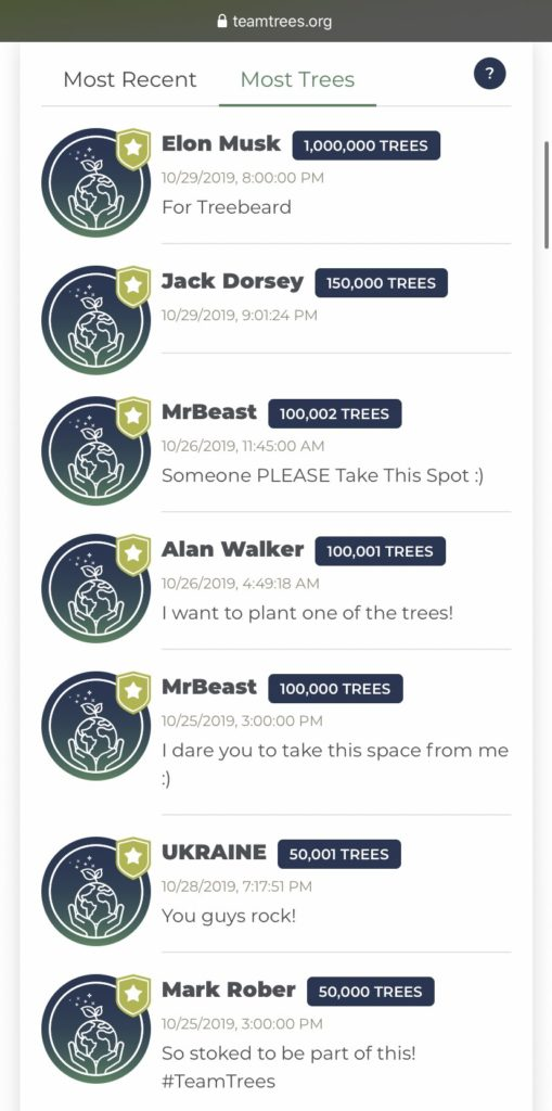CEO of twitter Jack Dorsey donated $150,000 to #teamtrees