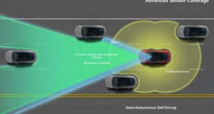 Meet DeepScale, the computerized vision startup that has just been acquired by Tesla to boost its autonomous cars