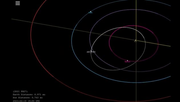 The asteroid closest to the Sun will collide with Mercury or Venus